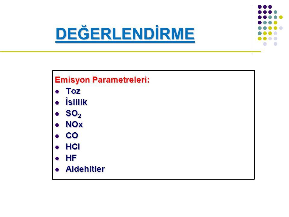 Emisyon Parametreleri: Toz Toz İslilik İslilik SO 2 SO 2 NOx NOx CO CO HCl HCl HF HF Aldehitler Aldehitler DEĞERLENDİRME