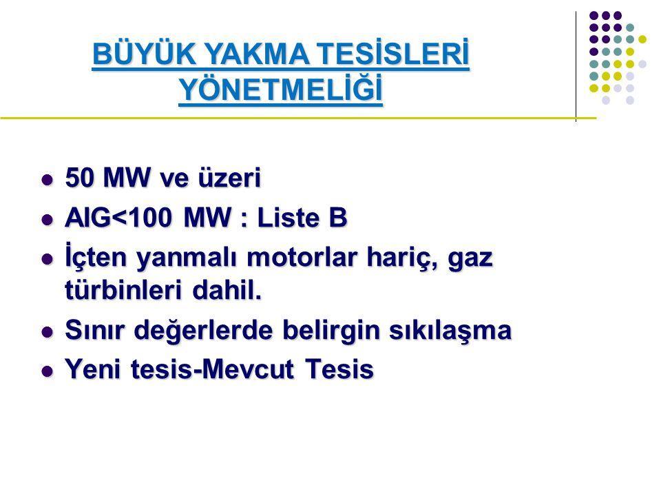 BÜYÜK YAKMA TESİSLERİ YÖNETMELİĞİ 50 MW ve üzeri 50 MW ve üzeri AIG<100 MW : Liste B AIG<100 MW : Liste B İçten yanmalı motorlar hariç, gaz türbinleri dahil.