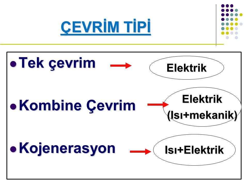 Tek çevrim Tek çevrim Kombine Çevrim Kombine Çevrim Kojenerasyon Kojenerasyon ÇEVRİM TİPİ Elektrik Elektrik(Isı+mekanik) Isı+Elektrik