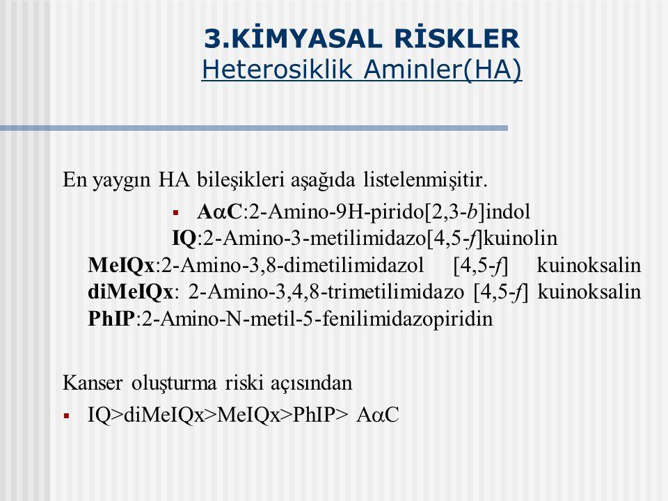 3.KİMYASAL RİSKLER Heterosiklik Aminler(HA) En yaygın HA bileşikleri aşağıda listelenmişitir.  A  C:2-Amino-9H-pirido[2,3-b]indol IQ:2-Amino-3-metil