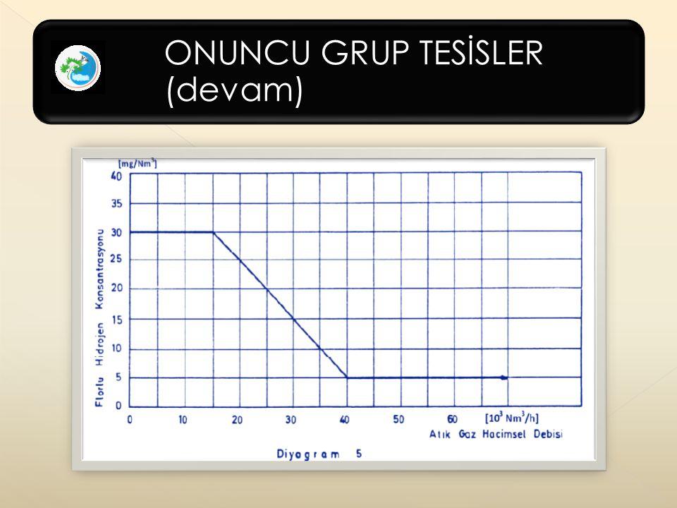 ONUNCU GRUP TESİSLER (devam)