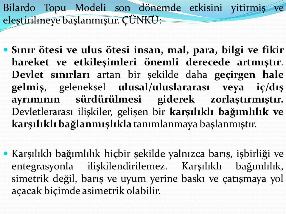 Bilardo Topu Modeli son dönemde etkisini yitirmiş ve eleştirilmeye başlanmıştır. ÇÜNKÜ: Sınır ötesi ve ulus ötesi insan, mal, para, bilgi ve fikir har