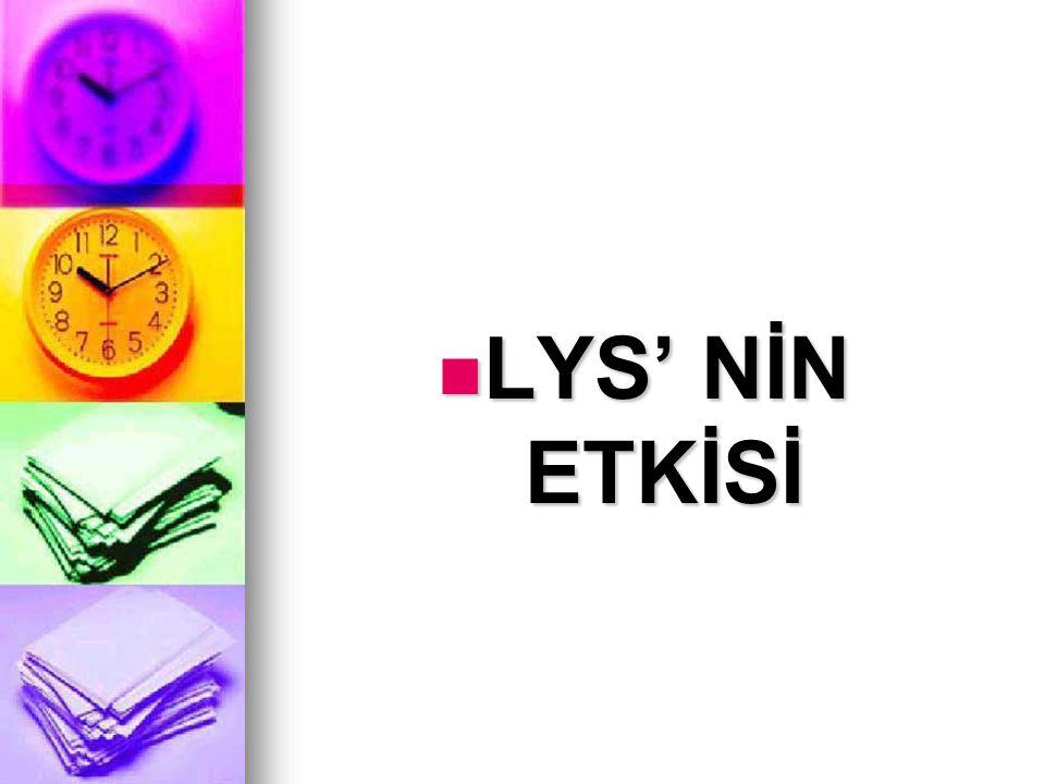LYS' NİN ETKİSİ LYS' NİN ETKİSİ