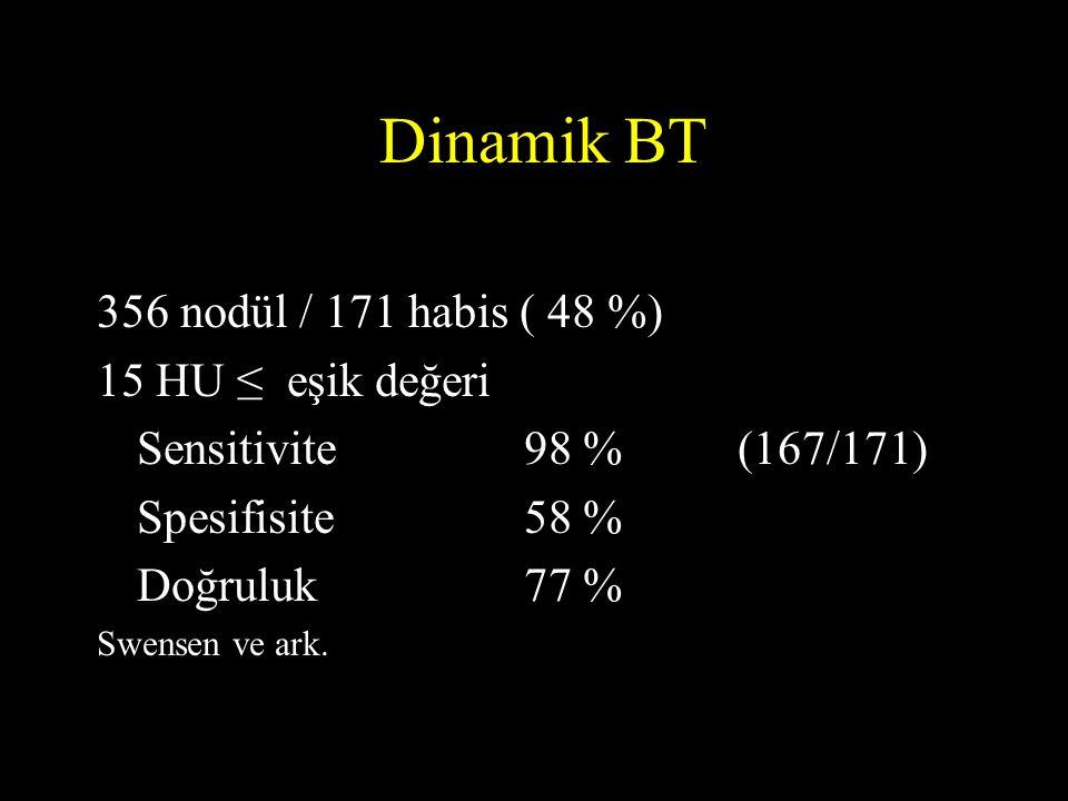 Dinamik BT 356 nodül / 171 habis ( 48 %) 15 HU ≤ eşik değeri Sensitivite98 % (167/171) Spesifisite58 % Doğruluk77 % Swensen ve ark.