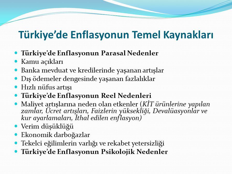 Türkiye'de Enflasyonun Temel Kaynakları Türkiye'de Enflasyonun Parasal Nedenler Kamu açıkları Banka mevduat ve kredilerinde yaşanan artışlar Dış ödeme