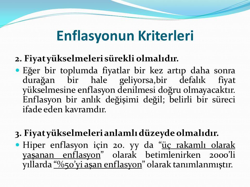 Türkiye'de Enflasyonun Parasal Nedenler B.