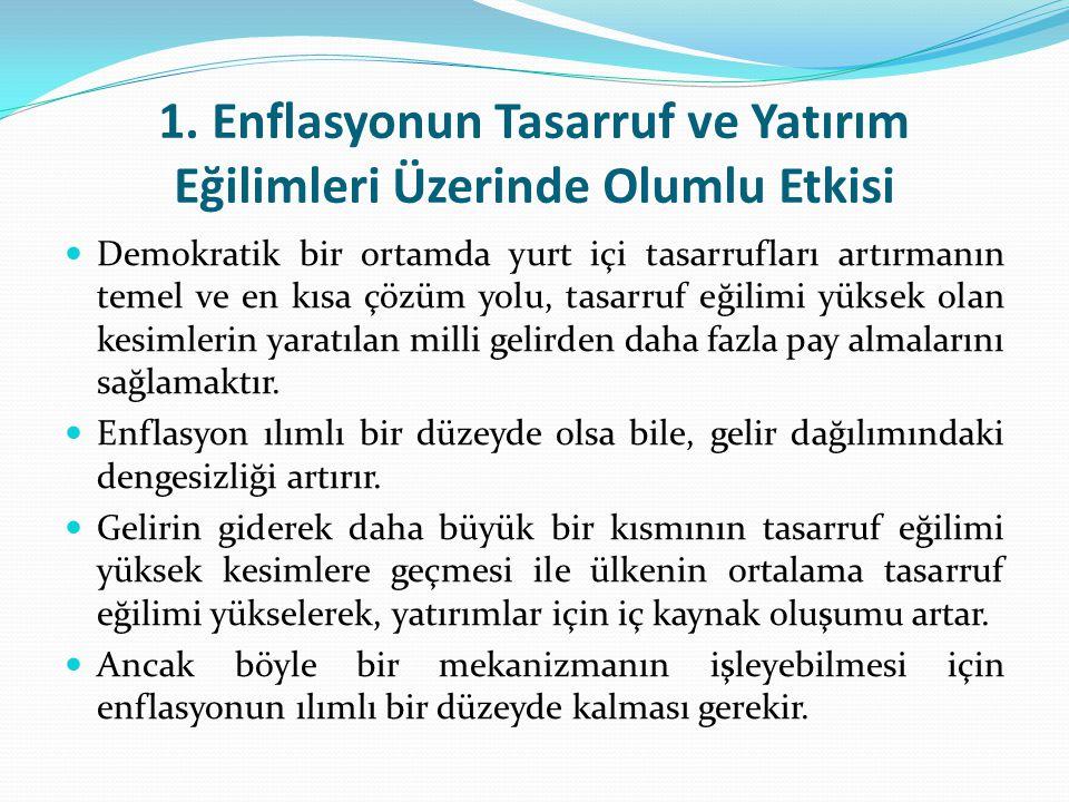 Türkiye'de Enflasyonun Reel Nedenleri Devalüasyonlar ve kur ayarlamaları: Türkiye'de özellikle enflasyon nedeniyle paranın dış değeri de azalmaktadır.