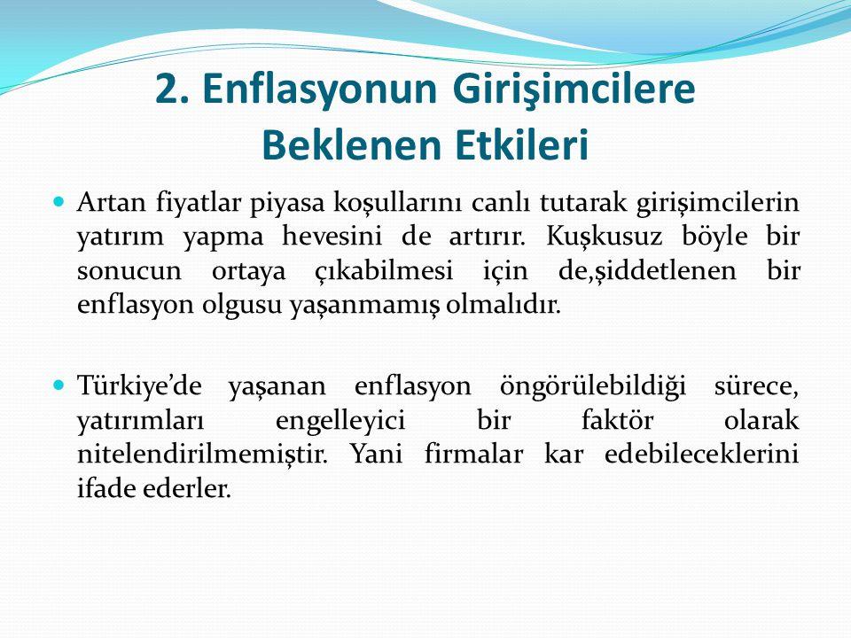 Türkiye'de Enflasyonun Reel Nedenleri Verim düşüklüğü: Türkiye'deki firmaların çoğunluğu küçük ölçeklidir.
