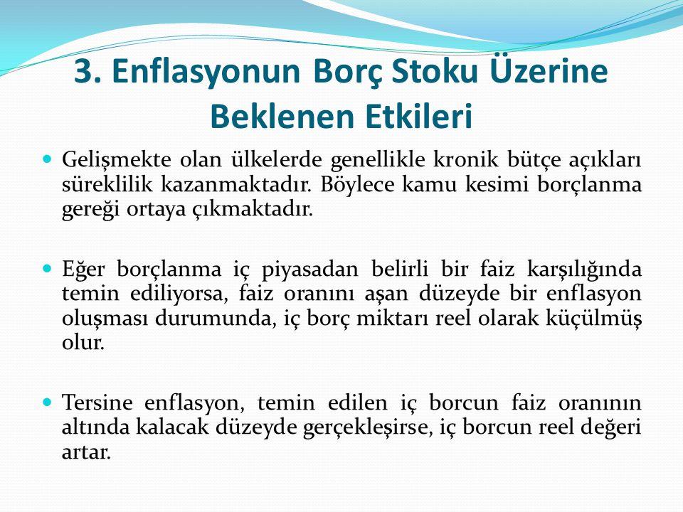 Türkiye'de Enflasyonun Psikolojik Nedenler A.