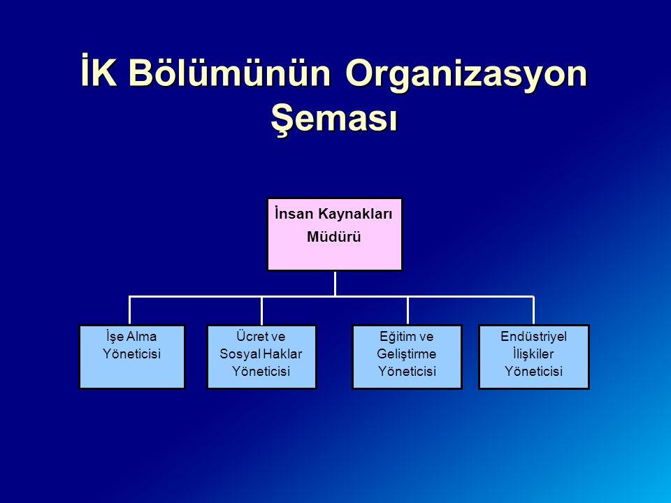 İK Bölümünün Organizasyon Şeması İşe Alma Yöneticisi Ücret ve Sosyal Haklar Yöneticisi Eğitim ve Geliştirme Yöneticisi Endüstriyel İlişkiler Yöneticis