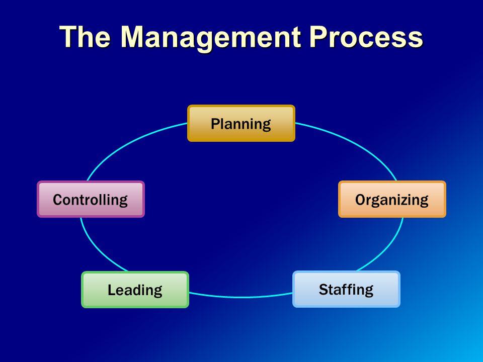 Hızlı değişen şartlar ve teknolojiler kontrol işlevinin diğer ilk üç yönetim işlevinin her safhasında yer almasını ve etkili olarak uygulanmasını gerektirmektedir.