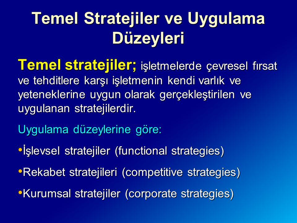 Temel Stratejiler ve Uygulama Düzeyleri Temel stratejiler; işletmelerde çevresel fırsat ve tehditlere karşı işletmenin kendi varlık ve yeteneklerine u