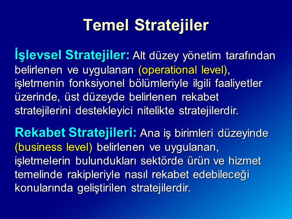 Temel Stratejiler İşlevsel Stratejiler: Alt düzey yönetim tarafından belirlenen ve uygulanan (operational level), işletmenin fonksiyonel bölümleriyle