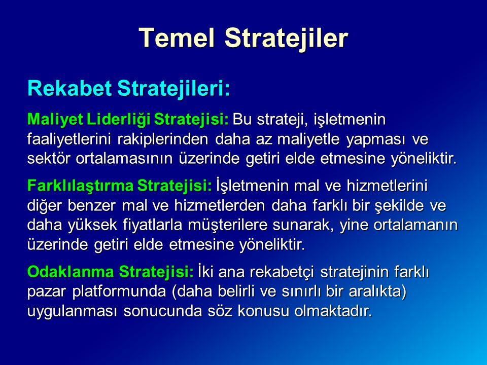 Temel Stratejiler Rekabet Stratejileri: Maliyet Liderliği Stratejisi: Bu strateji, işletmenin faaliyetlerini rakiplerinden daha az maliyetle yapması v