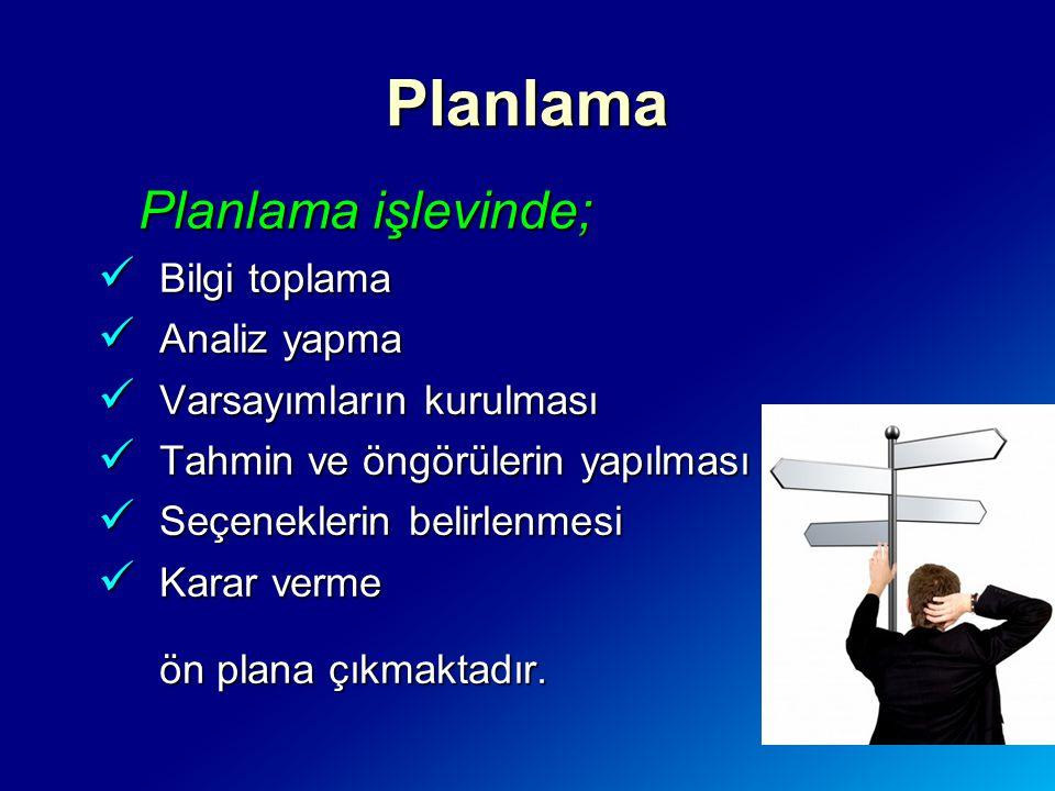 Planlama işlevinde; Bilgi toplama Bilgi toplama Analiz yapma Analiz yapma Varsayımların kurulması Varsayımların kurulması Tahmin ve öngörülerin yapılm