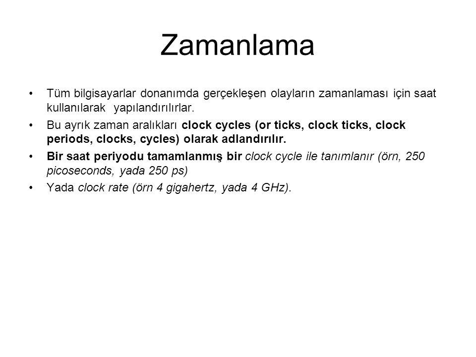 Zamanlama Tüm bilgisayarlar donanımda gerçekleşen olayların zamanlaması için saat kullanılarak yapılandırılırlar. Bu ayrık zaman aralıkları clock cycl