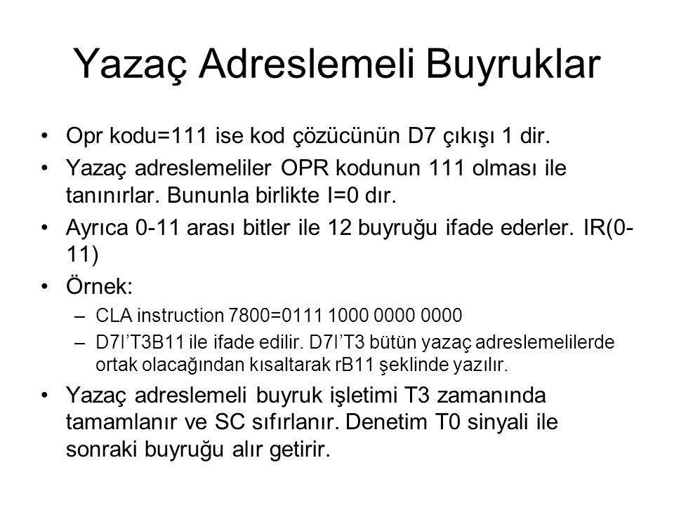 Yazaç Adreslemeli Buyruklar Opr kodu=111 ise kod çözücünün D7 çıkışı 1 dir. Yazaç adreslemeliler OPR kodunun 111 olması ile tanınırlar. Bununla birlik