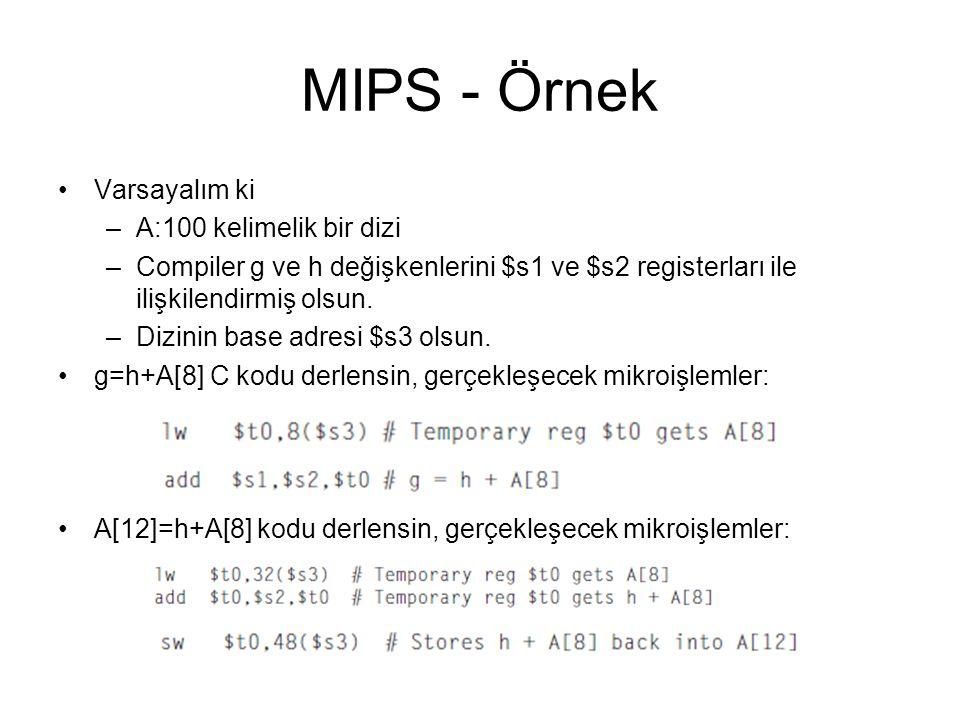 MIPS - Örnek Varsayalım ki –A:100 kelimelik bir dizi –Compiler g ve h değişkenlerini $s1 ve $s2 registerları ile ilişkilendirmiş olsun. –Dizinin base