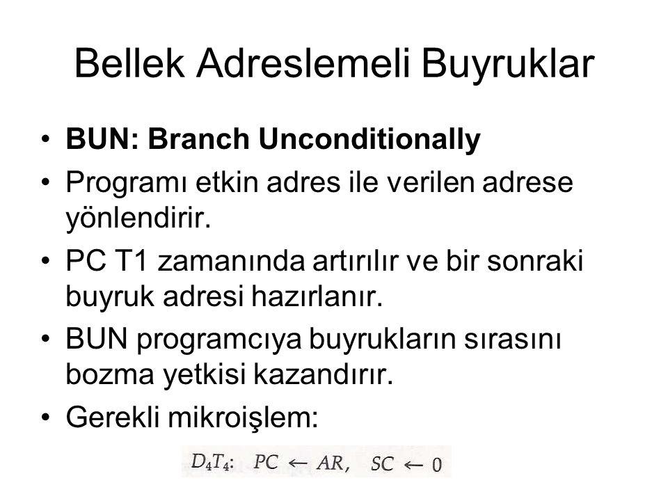 Bellek Adreslemeli Buyruklar BUN: Branch Unconditionally Programı etkin adres ile verilen adrese yönlendirir. PC T1 zamanında artırılır ve bir sonraki