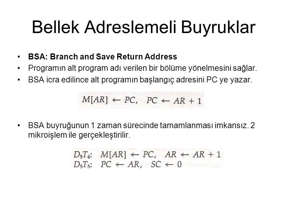 Bellek Adreslemeli Buyruklar BSA: Branch and Save Return Address Programın alt program adı verilen bir bölüme yönelmesini sağlar. BSA icra edilince al