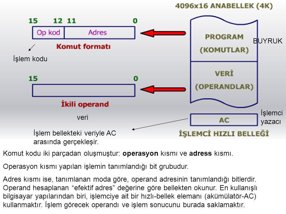 Komut kodu iki parçadan oluşmuştur: operasyon kısmı ve adress kısmı. Operasyon kısmı yapılan işlemin tanımlandığı bit grubudur. Adres kısmı ise, tanım