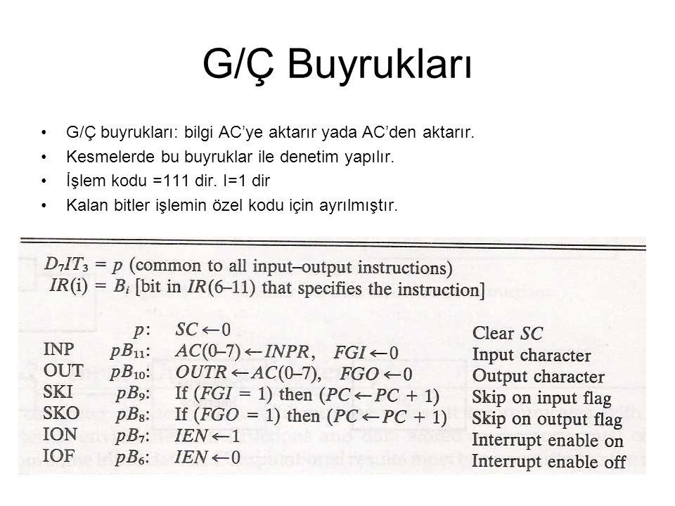 G/Ç Buyrukları G/Ç buyrukları: bilgi AC'ye aktarır yada AC'den aktarır. Kesmelerde bu buyruklar ile denetim yapılır. İşlem kodu =111 dir. I=1 dir Kala