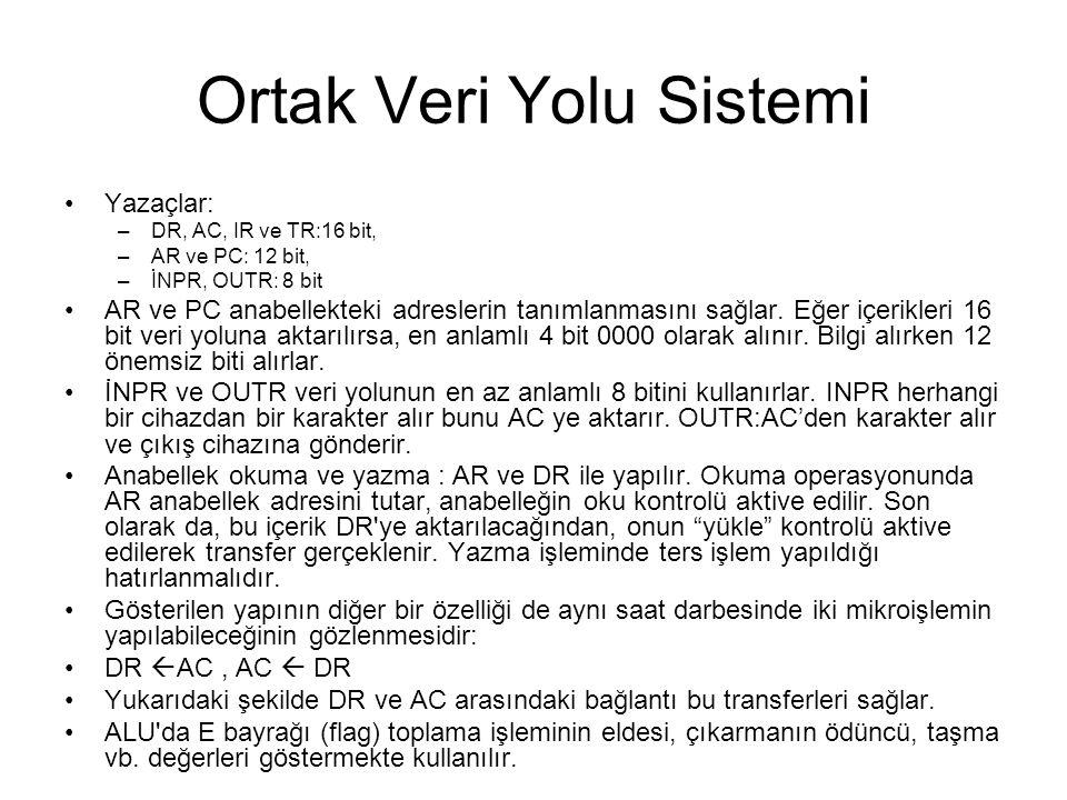 Ortak Veri Yolu Sistemi Yazaçlar: –DR, AC, IR ve TR:16 bit, –AR ve PC: 12 bit, –İNPR, OUTR: 8 bit AR ve PC anabellekteki adreslerin tanımlanmasını sağ
