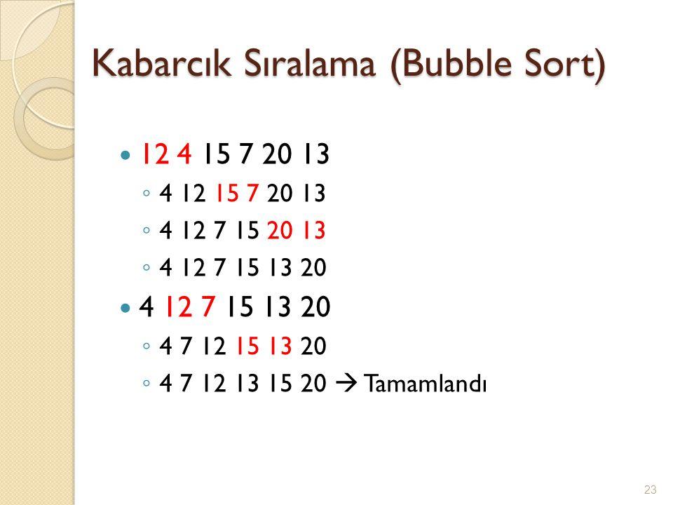 Kabarcık Sıralama (Bubble Sort) 12 4 15 7 20 13 ◦ 4 12 15 7 20 13 ◦ 4 12 7 15 20 13 ◦ 4 12 7 15 13 20 4 12 7 15 13 20 ◦ 4 7 12 15 13 20 ◦ 4 7 12 13 15