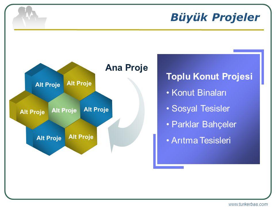 www.turkerbas.com Büyük Projeler Alt Proje Ana Proje Toplu Konut Projesi Konut Binaları Sosyal Tesisler Parklar Bahçeler Arıtma Tesisleri