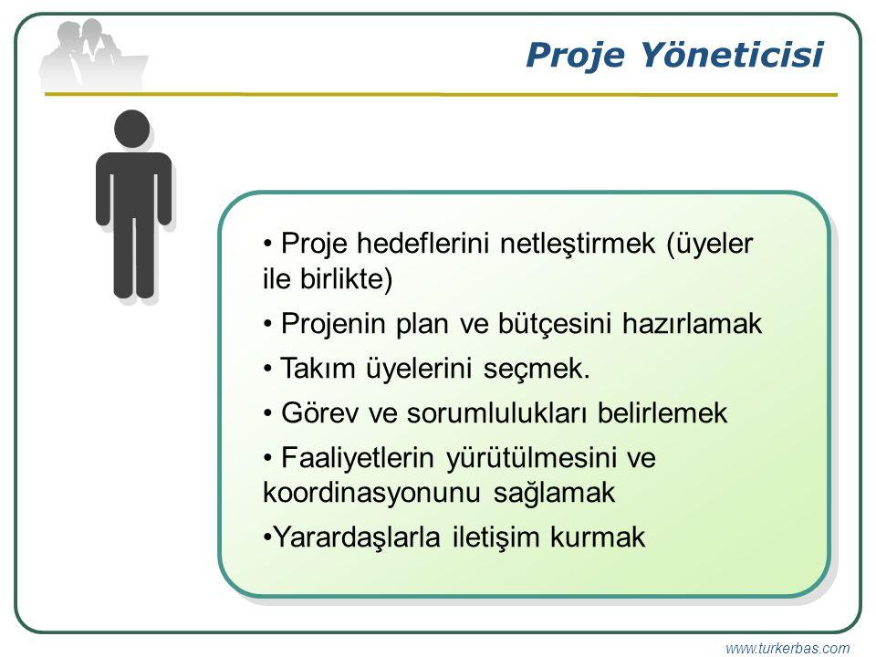 www.turkerbas.com Proje Yöneticisi Proje hedeflerini netleştirmek (üyeler ile birlikte) Projenin plan ve bütçesini hazırlamak Takım üyelerini seçmek.