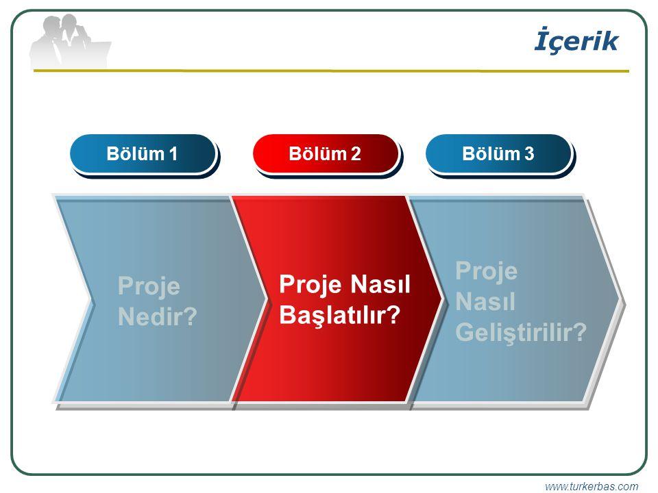 www.turkerbas.com Proje Nasıl Geliştirilir.Bölüm 3 Bölüm 2 Proje Nasıl Başlatılır.