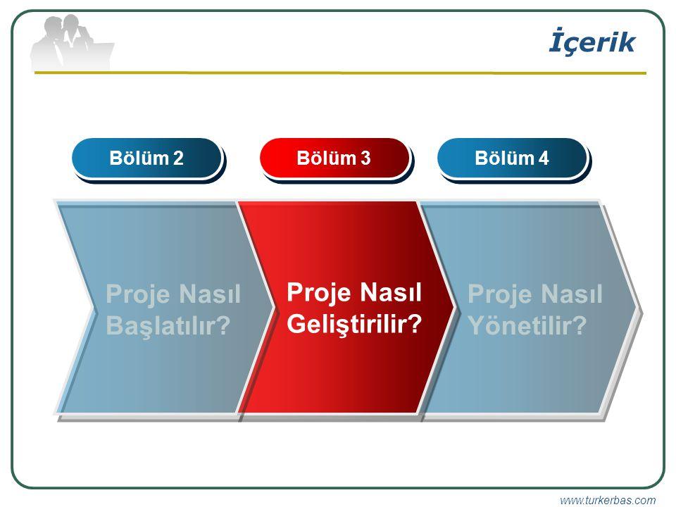 www.turkerbas.com Proje Nasıl Yönetilir.Bölüm 4 Bölüm 3 Proje Nasıl Geliştirilir.