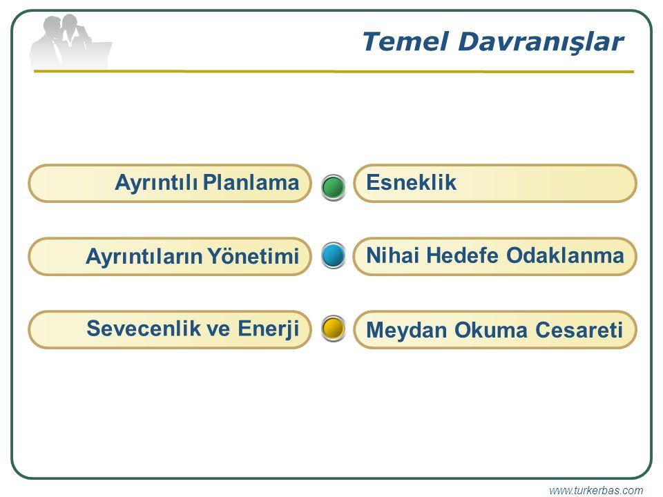 www.turkerbas.com Temel Davranışlar Nihai Hedefe Odaklanma Meydan Okuma Cesareti EsneklikAyrıntılı Planlama Ayrıntıların Yönetimi Sevecenlik ve Enerji