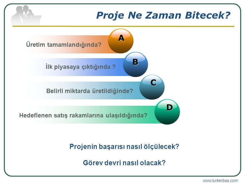 www.turkerbas.com Proje Ne Zaman Bitecek.D B C A Üretim tamamlandığında.