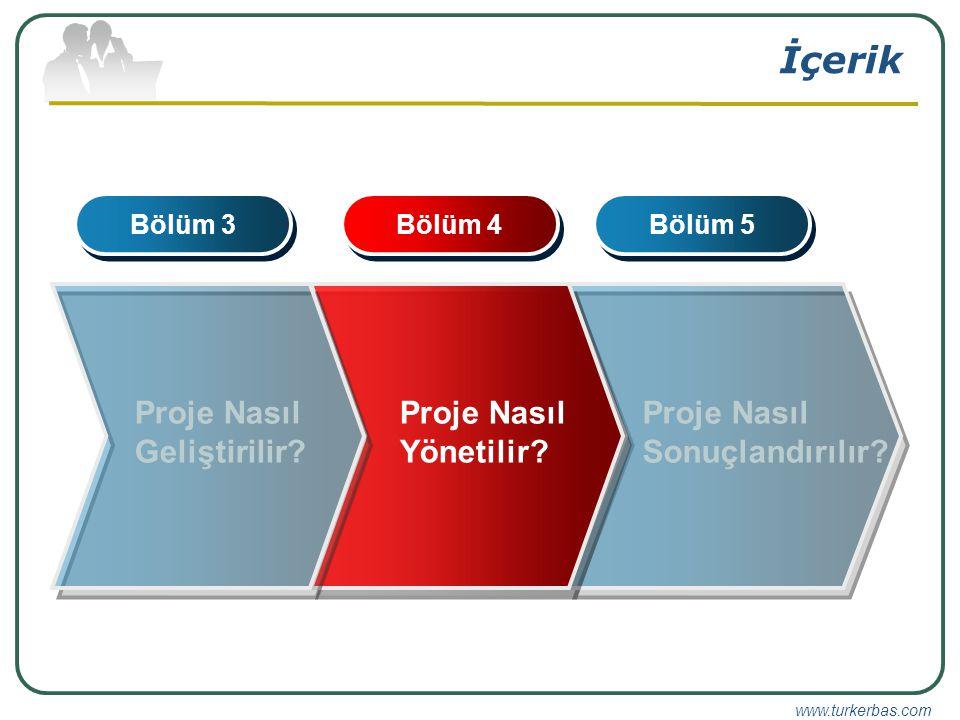 www.turkerbas.com Bölüm 5 Bölüm 4 İçerik Bölüm 3 Proje Nasıl Yönetilir.