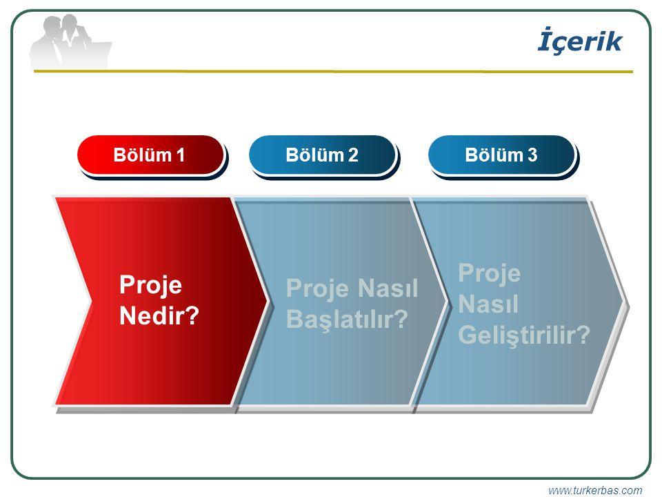 www.turkerbas.com İçerik Bölüm 1 Bölüm 2 Proje Nedir.