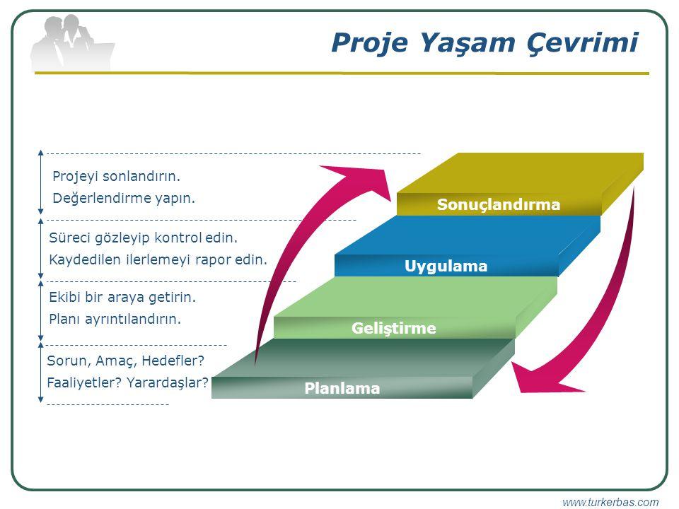 www.turkerbas.com Maliyet Kontrolü