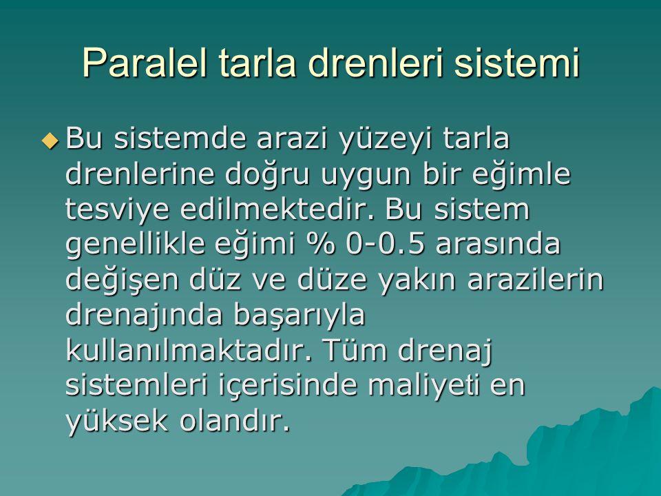 Toprakaltı (Kapalı - Borulu) Drenaj Tipleri  Paralel Sistem  Kaburgalı Sistem  Çift Toplayıcı Sistem  Doğal veya Tesadüfi Sistem  Grup Sistemi  Boşaltma Kuyulu Boru Sistemi  Önleyici Sistem