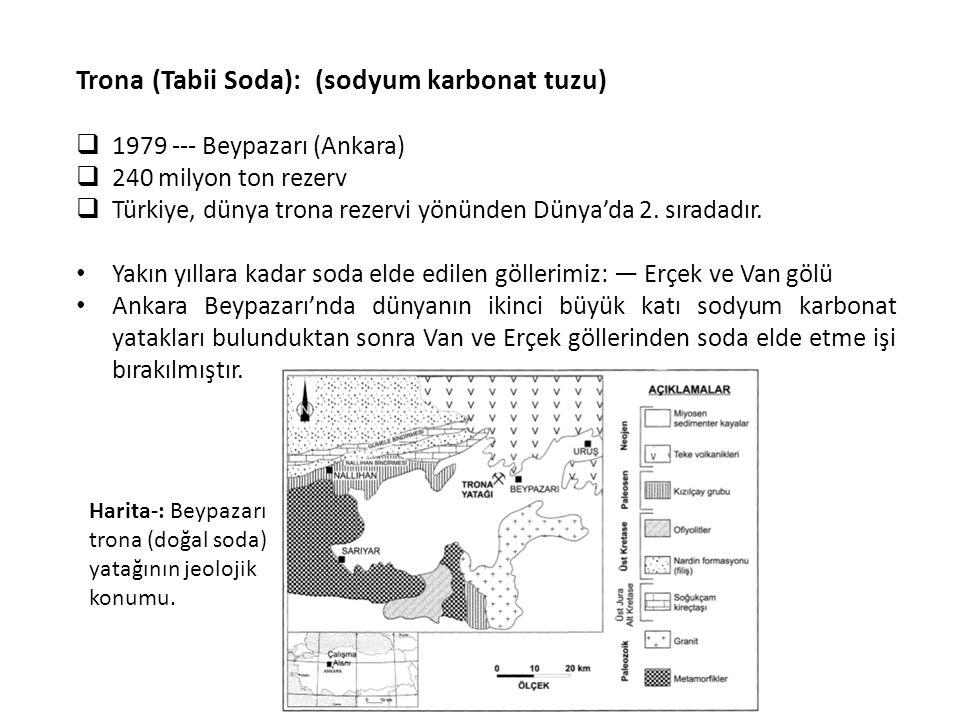 Trona (Tabii Soda): (sodyum karbonat tuzu)  1979 --- Beypazarı (Ankara)  240 milyon ton rezerv  Türkiye, dünya trona rezervi yönünden Dünya'da 2. s