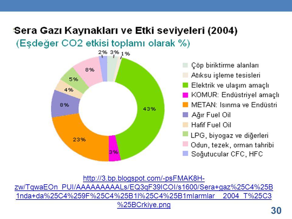 30 http://3.bp.blogspot.com/-psFMAK8H- zw/TqwaEOn_PUI/AAAAAAAAALs/EQ3qF39ICOI/s1600/Sera+gaz%25C4%25B 1nda+da%25C4%259F%25C4%25B1l%25C4%25B1mlarmlar__