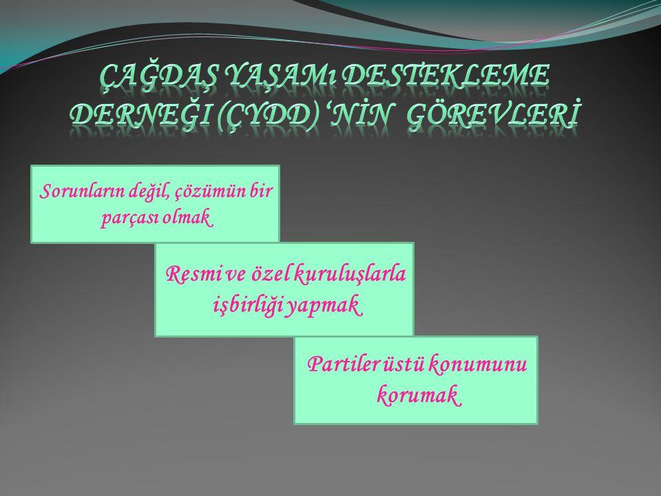 Çağdaş yaşamı destekleme derneği, Atatürk ilke ve devrimlerini korumak, geliştirerek ve bu yolla çağdaş insana, çağdaş topluma ulaşmak amacıyla 19
