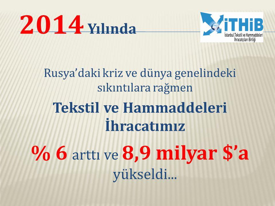 2014 Yılında Rusya'daki kriz ve dünya genelindeki sıkıntılara rağmen Tekstil ve Hammaddeleri İhracatımız % 6 arttı ve 8,9 milyar $'a yükseldi...