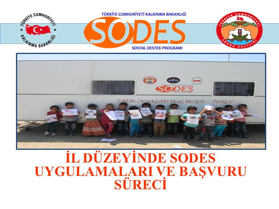 SODES Programına Kimler Başvurabilir.