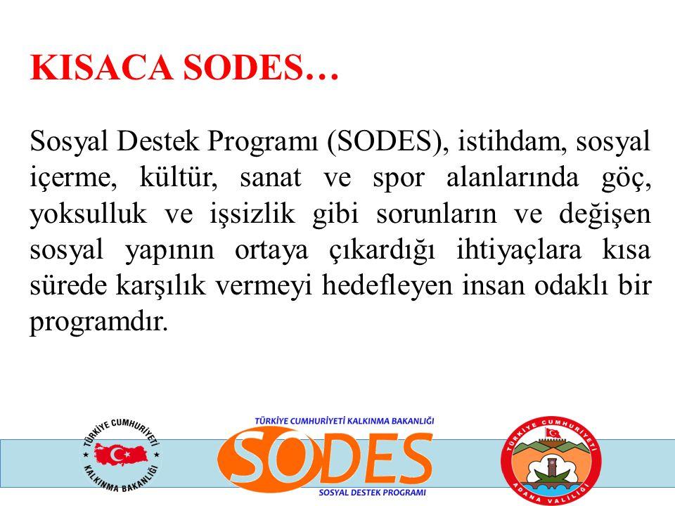 KISACA SODES… Sosyal Destek Programı (SODES), istihdam, sosyal içerme, kültür, sanat ve spor alanlarında göç, yoksulluk ve işsizlik gibi sorunların ve