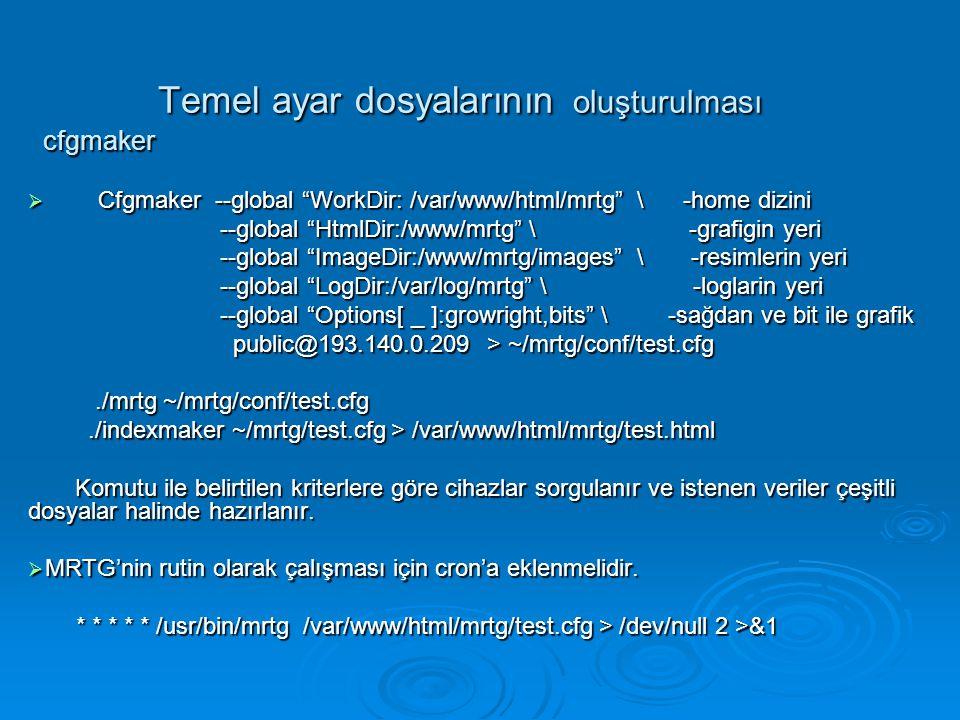 """Temel ayar dosyalarının oluşturulması cfgmaker cfgmaker  Cfgmaker --global """"WorkDir: /var/www/html/mrtg"""" \ -home dizini --global """"HtmlDir:/www/mrtg"""""""