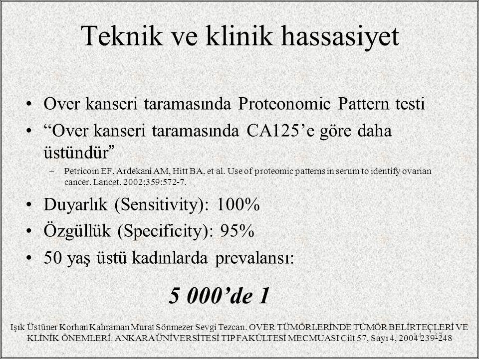 20 0 4 999 94 981 Hasta (Prevalans) Sağlıklı Spesifite (Özgüllük) Sensitivite (Duyarlık) PPVNPV (+) Test(-) Test Test pozitif çıkan kaç kadında over kanseri bulunacaktır.