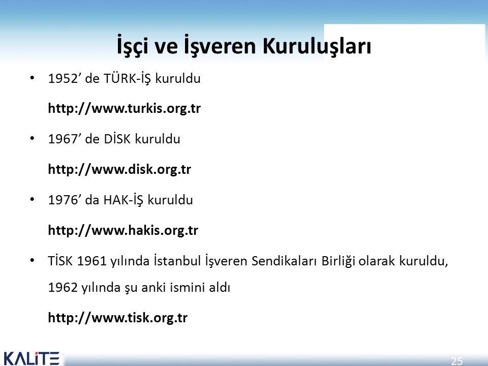 25 İşçi ve İşveren Kuruluşları 1952' de TÜRK-İŞ kuruldu http://www.turkis.org.tr 1967' de DİSK kuruldu http://www.disk.org.tr 1976' da HAK-İŞ kuruldu