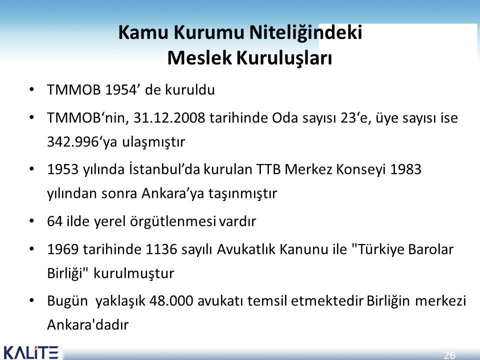 26 Kamu Kurumu Niteliğindeki Meslek Kuruluşları TMMOB 1954' de kuruldu TMMOB'nin, 31.12.2008 tarihinde Oda sayısı 23'e, üye sayısı ise 342.996'ya ulaş