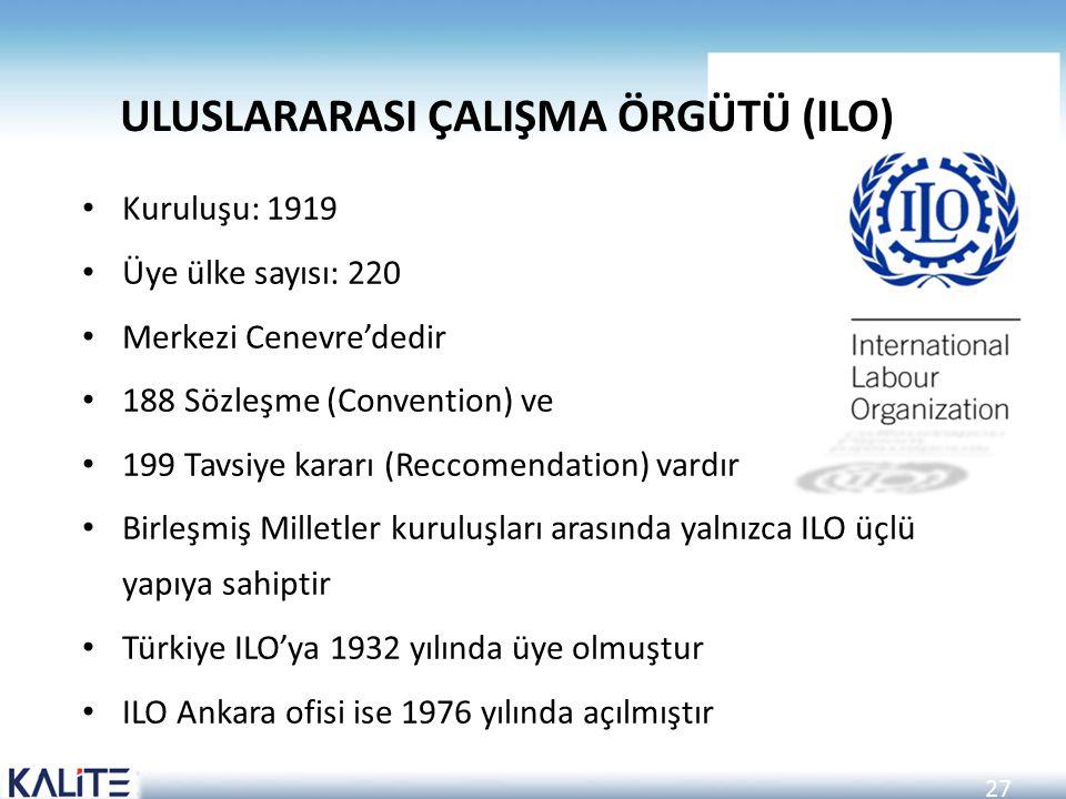 27 ULUSLARARASI ÇALIŞMA ÖRGÜTÜ (ILO) Kuruluşu: 1919 Üye ülke sayısı: 220 Merkezi Cenevre'dedir 188 Sözleşme (Convention) ve 199 Tavsiye kararı (Reccom