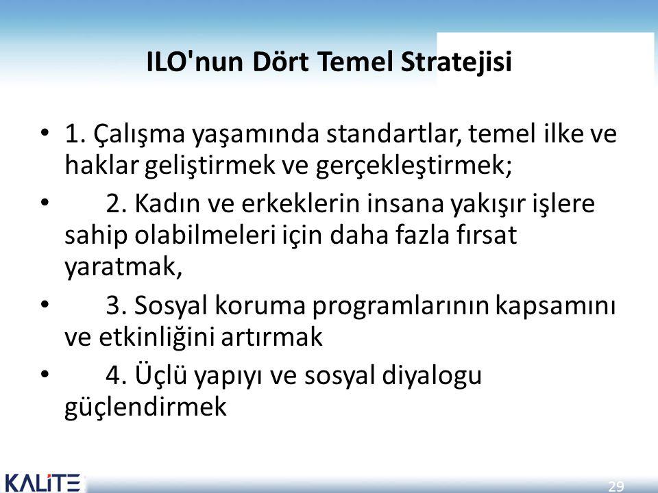 29 ILO'nun Dört Temel Stratejisi 1. Çalışma yaşamında standartlar, temel ilke ve haklar geliştirmek ve gerçekleştirmek; 2. Kadın ve erkeklerin insana